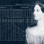 Ada Lovelace: Math, Vision, and Ambition in a Woman Meets Certain Death in Victorian England